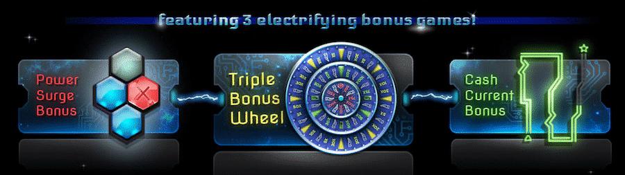 Michigan Lottery online bonus rounds